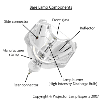 Bare Lamp Components